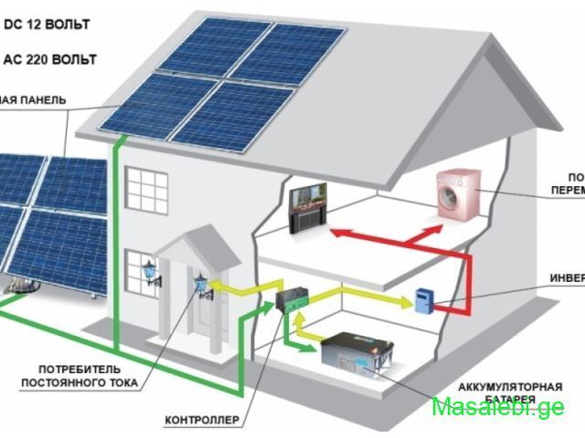 ენერგიის შემნახავი სისტემები (UPS) - ალტერნატიული ენერგია